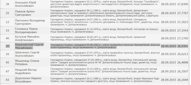 Барановский в н попался на взятке